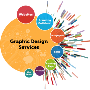 Graphic Design Hourly Design Services Basic